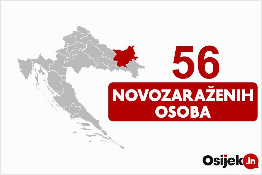 56 novozaraženih osoba u našoj županiji