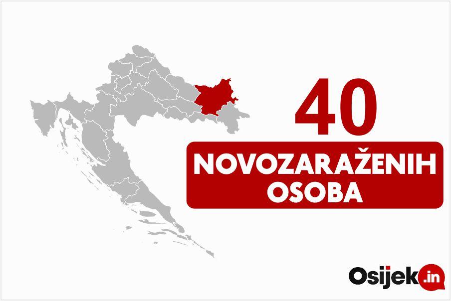 40 novozaraženih osoba u našoj županiji