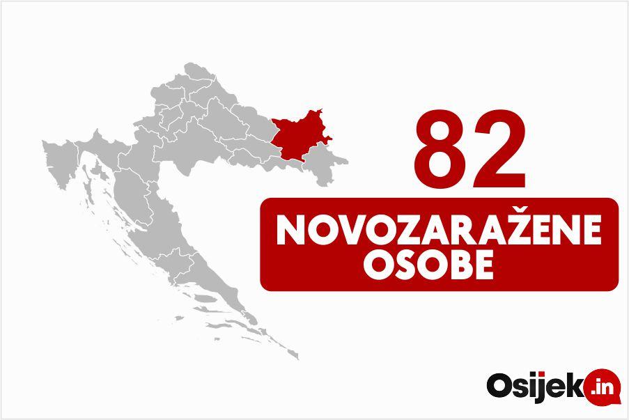 82 novozaražene osobe u našoj županiji