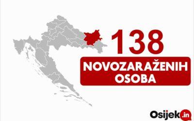 138 novozaraženih osoba u našoj županiji