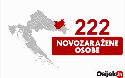 222 novozaražene osobe u našoj županiji