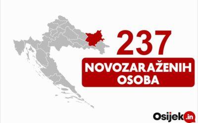 237 novozaraženih osoba u našoj županiji