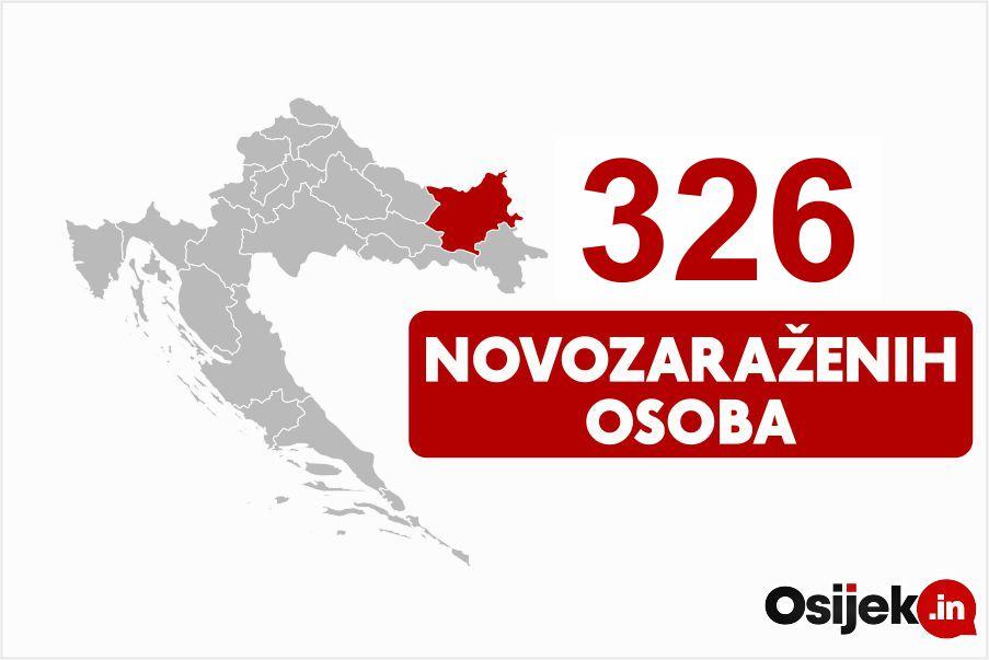 Najteži dan u OBŽ; 326 novopozitivnih, sedam preminulih