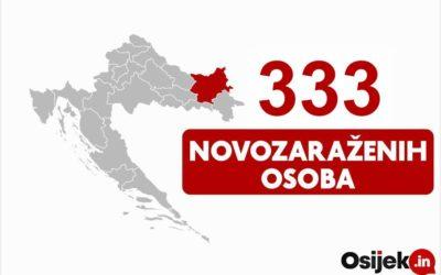 333 novozaraženih osoba u našoj županiji