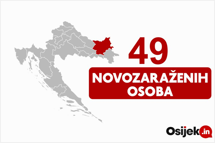 49 novozaraženih osoba u našoj županiji
