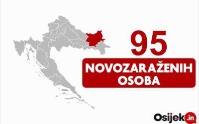 Danas 95 novopozitivnih na području Županije