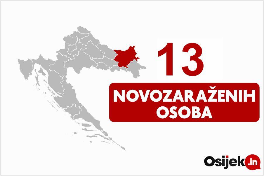 13 novozaraženih osoba u našoj županiji