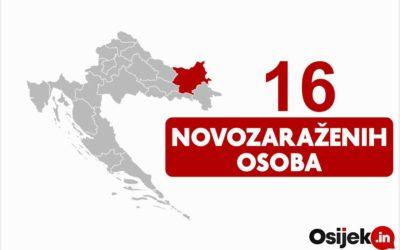 16 novozaraženih osoba u našoj županiji
