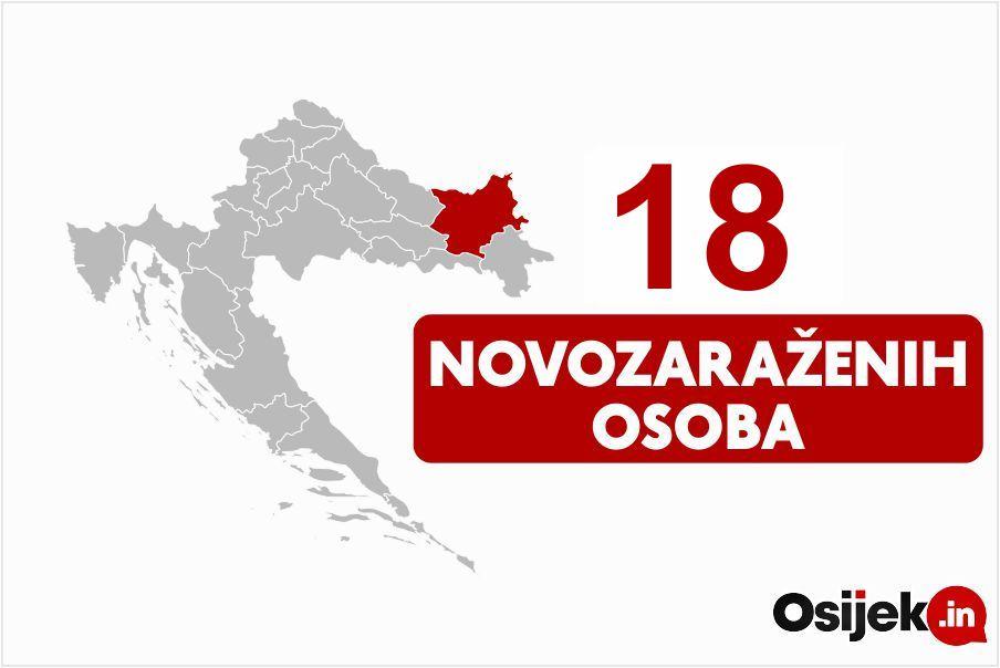 18 novozaraženih osoba u našoj županiji