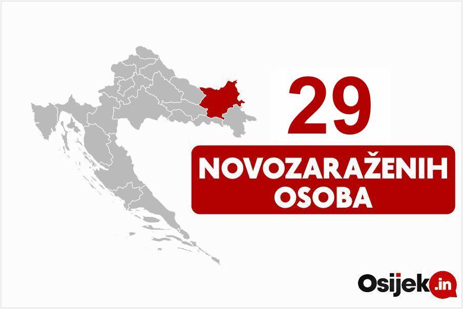 29 novozaraženih osoba u našoj županiji