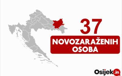 37 novozaraženih osoba u OBŽ
