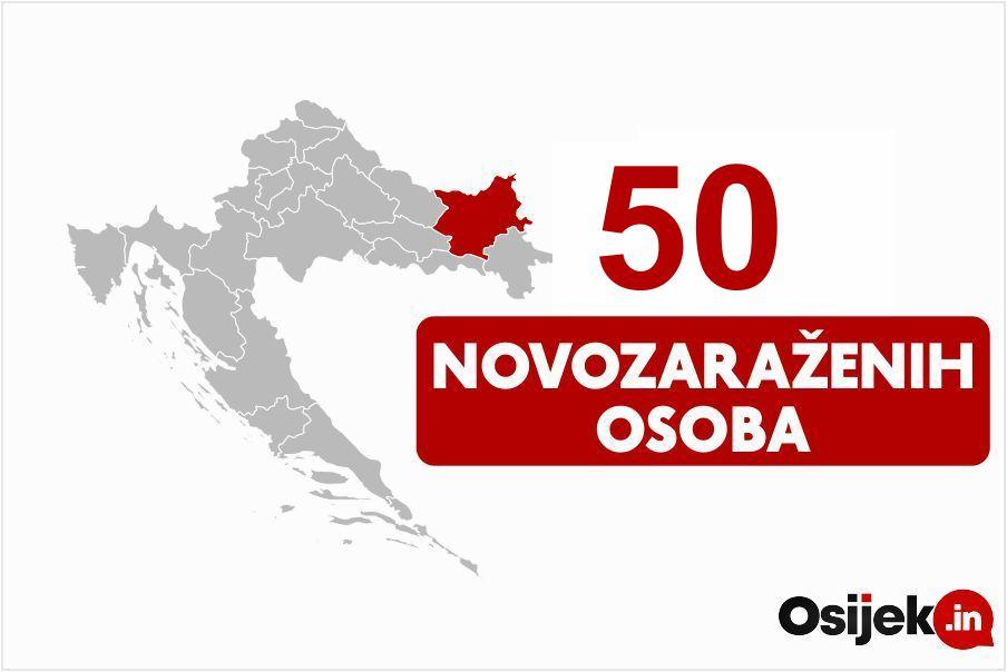 50 novopozitivnih u Osječko-baranjskoj županiji