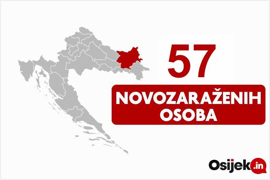 57 novozaraženih osoba u našoj županiji
