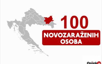 100 novozaraženih osoba u našoj županiji