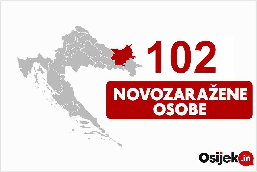 102 novozaražene osobe u našoj županiji