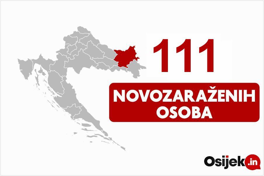 111 novozaraženih osoba u našoj županiji