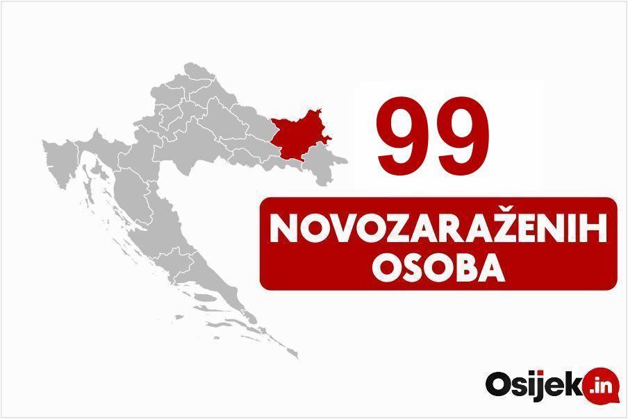 99 novozaraženih osoba u našoj županiji