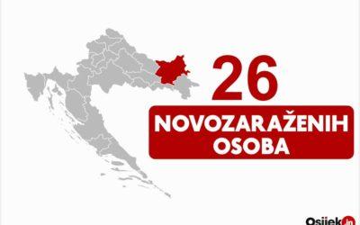 26 novozaraženih osoba u našoj županiji