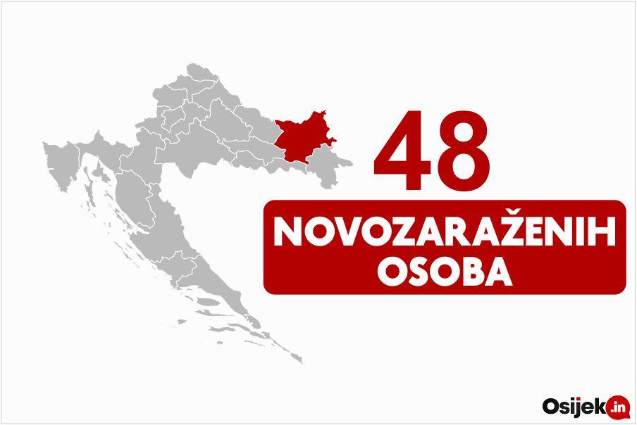 48_novozaraženih_osoba_foto_osijek_in