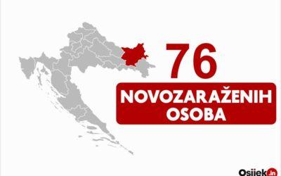 76 novozaraženih osoba u našoj županiji