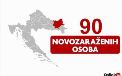 90 novozaraženih osoba u našoj županiji